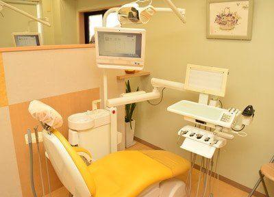 4位 しまだ歯科医院