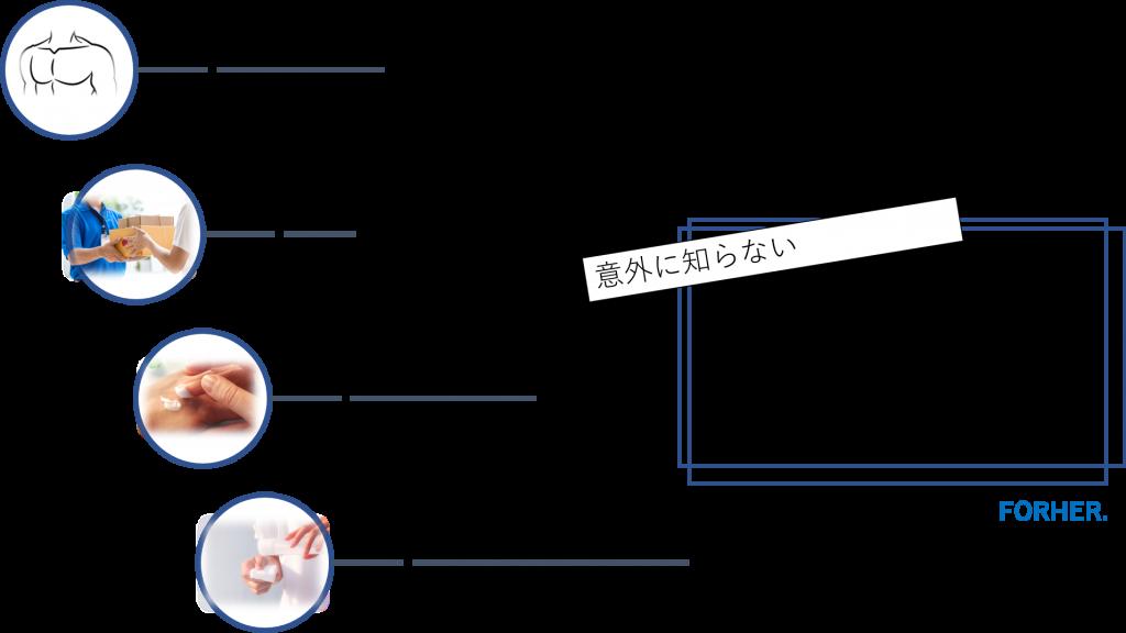 method_cream